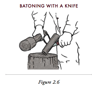 Illustration of a batoning with knife.