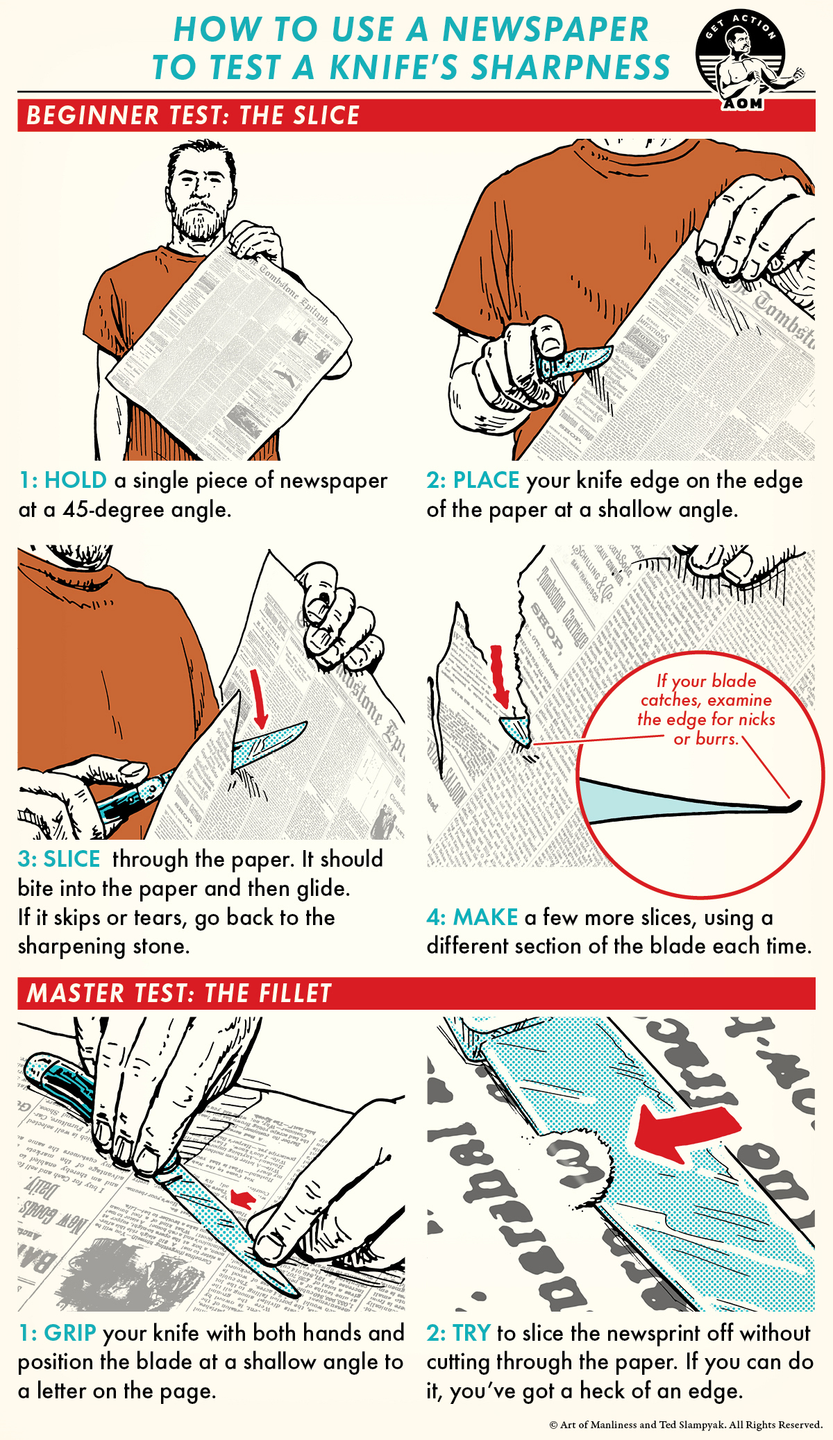 Steps explained on using a newspaper for a knife's sharpness test.