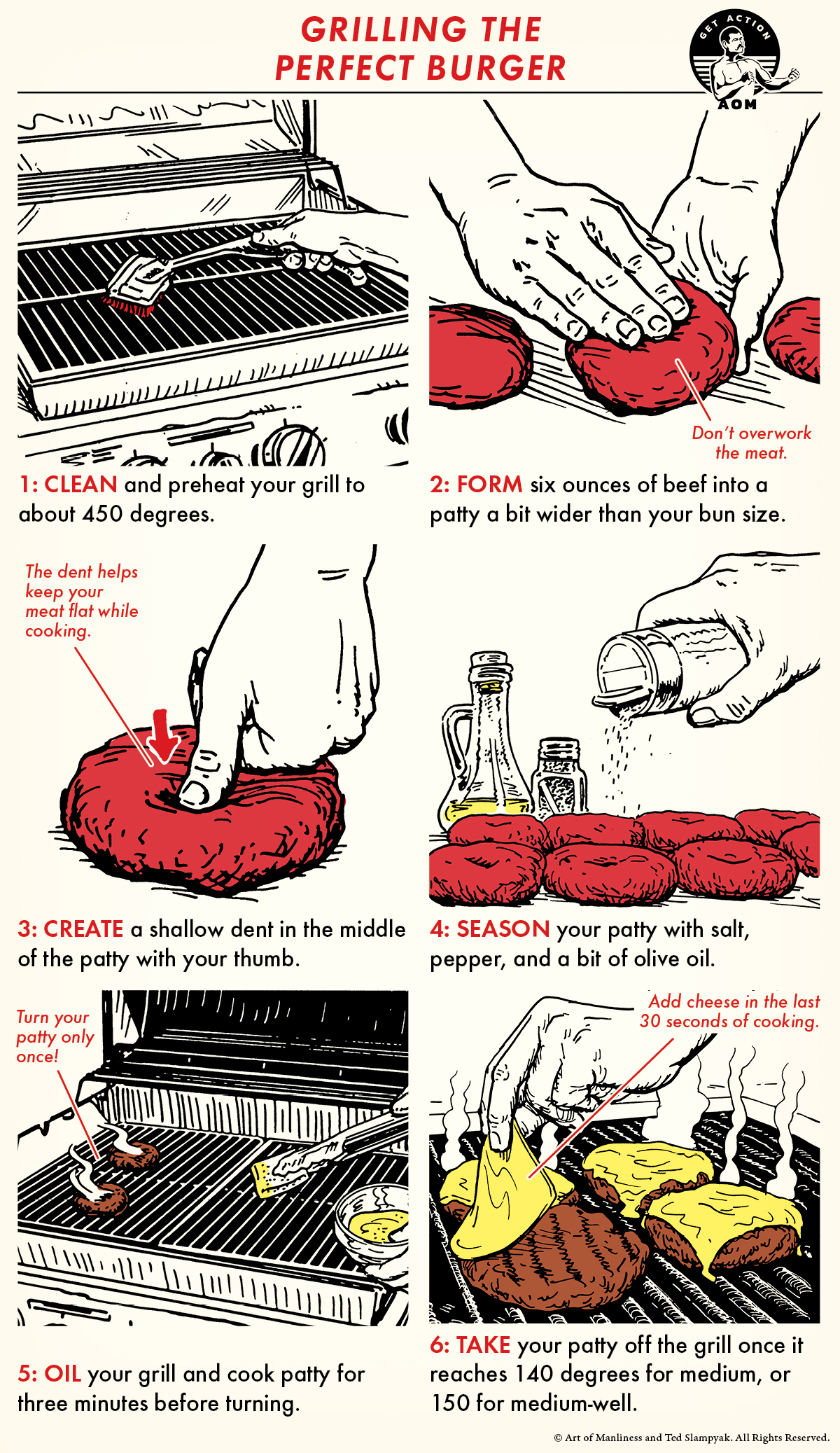 Comic guide of grilling a perfect burger.