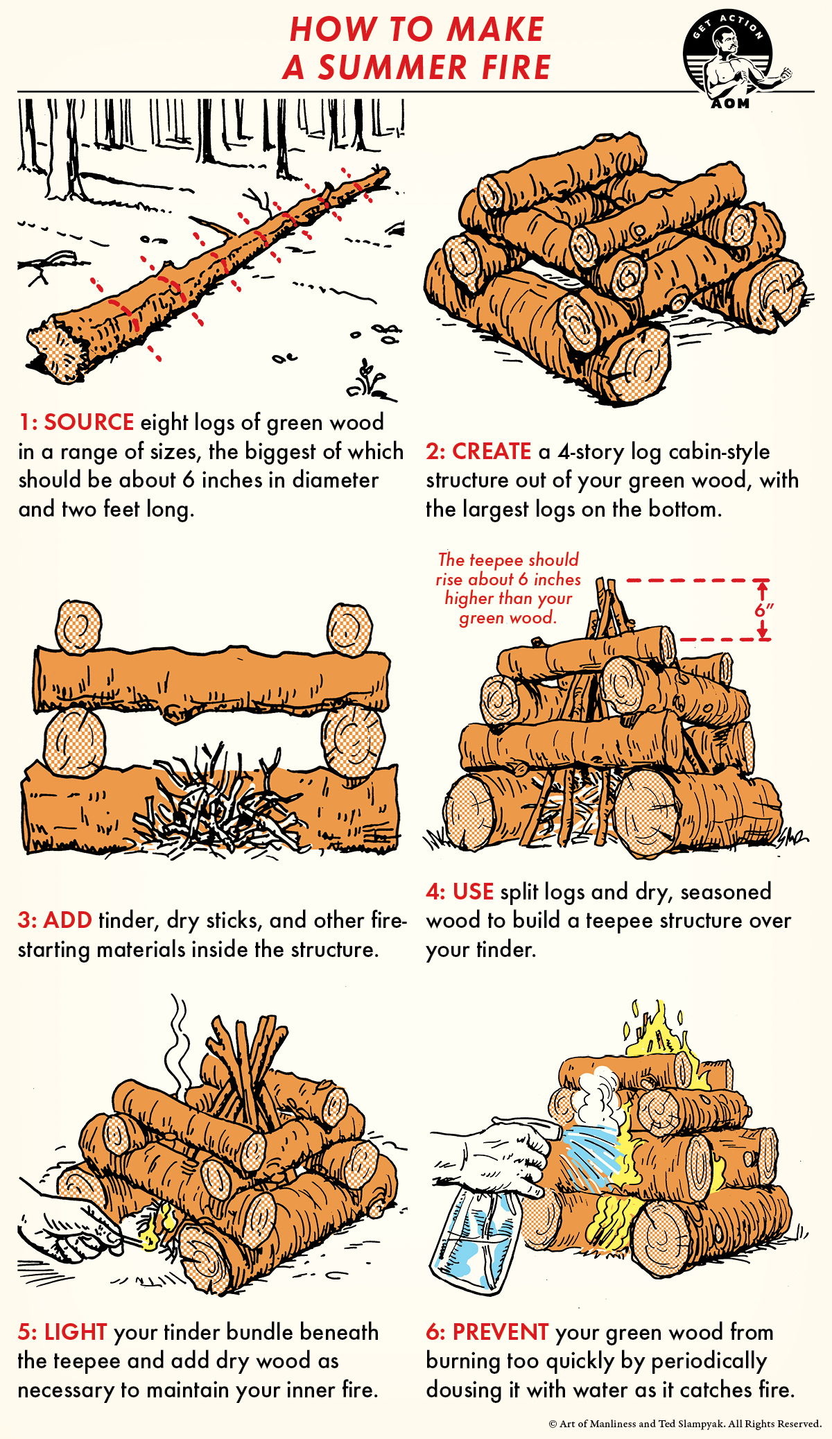 How To Build A Summer Fire  The Art Of Manliness-4806