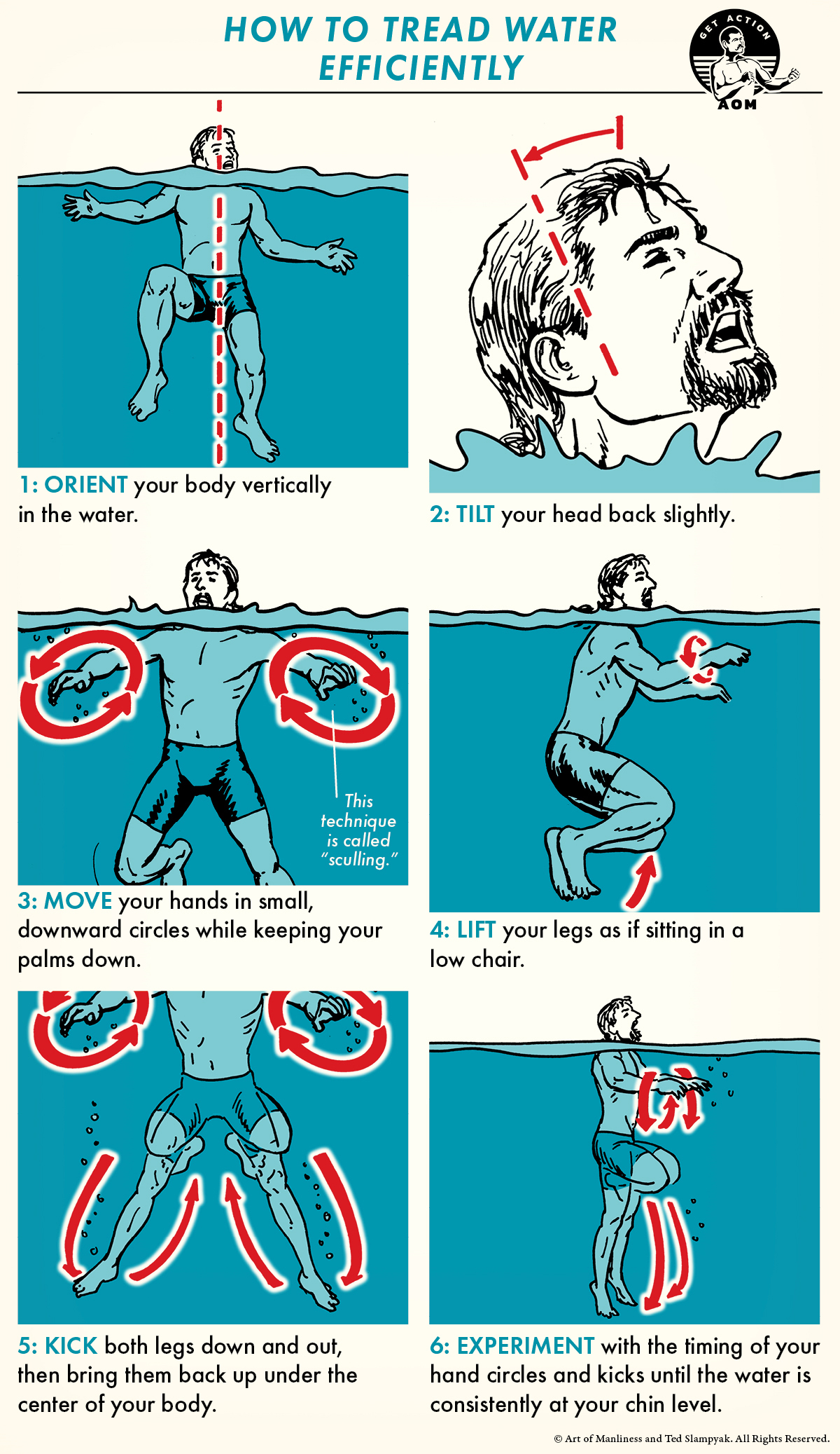 How to tread water correctly and efficiently comic guide.