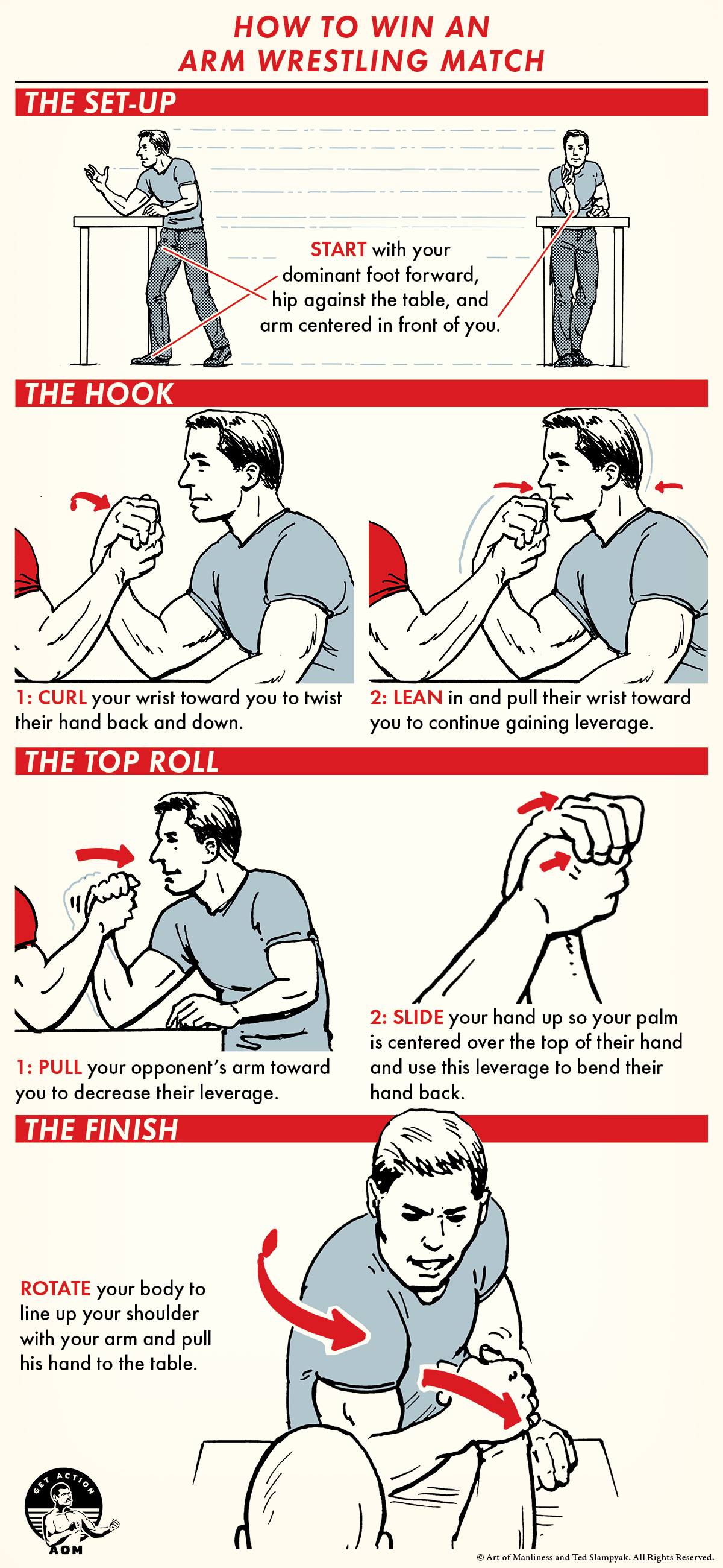 How to win an arm wrestling match comic guide.