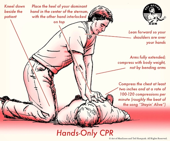 How to perform hands-only CPR.