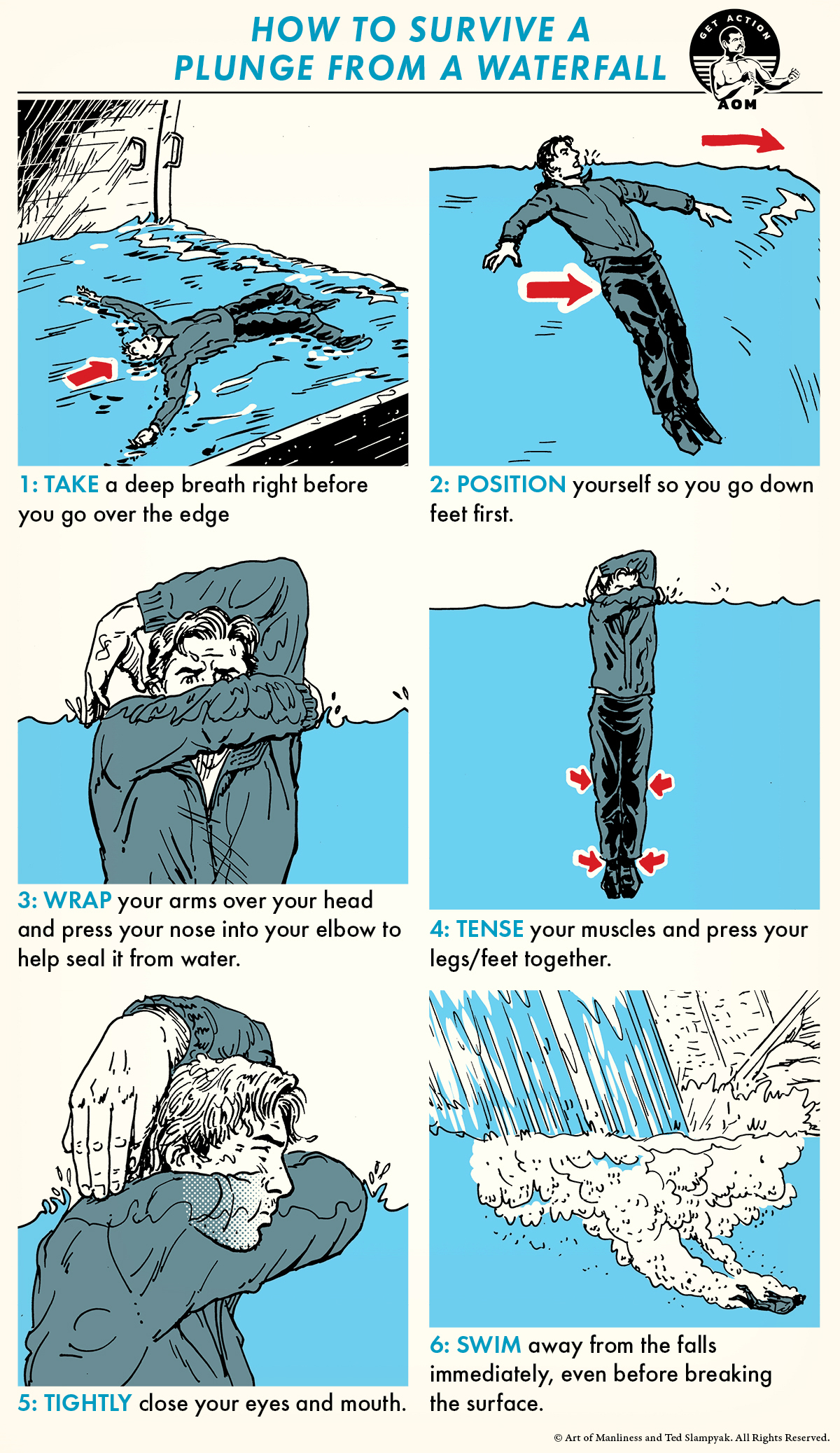 Survive a plunge from a waterfall illustration.