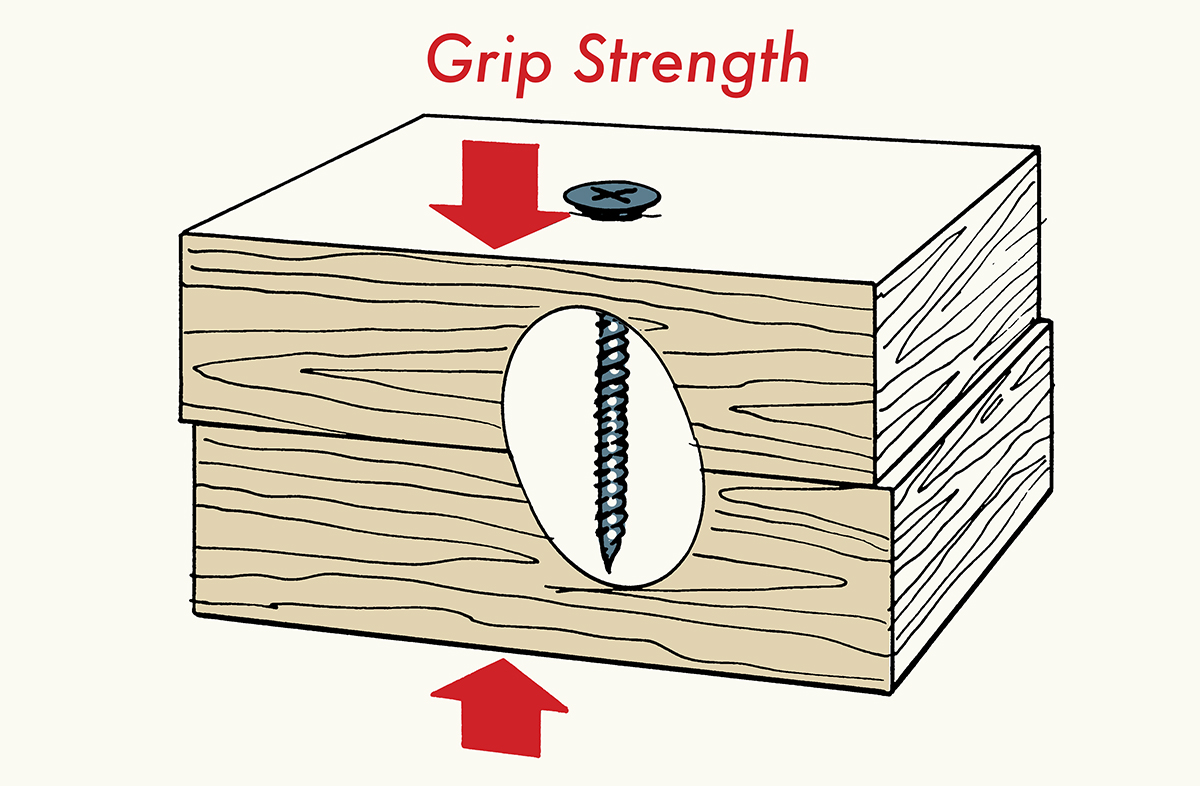 Grip strength screw illustration.