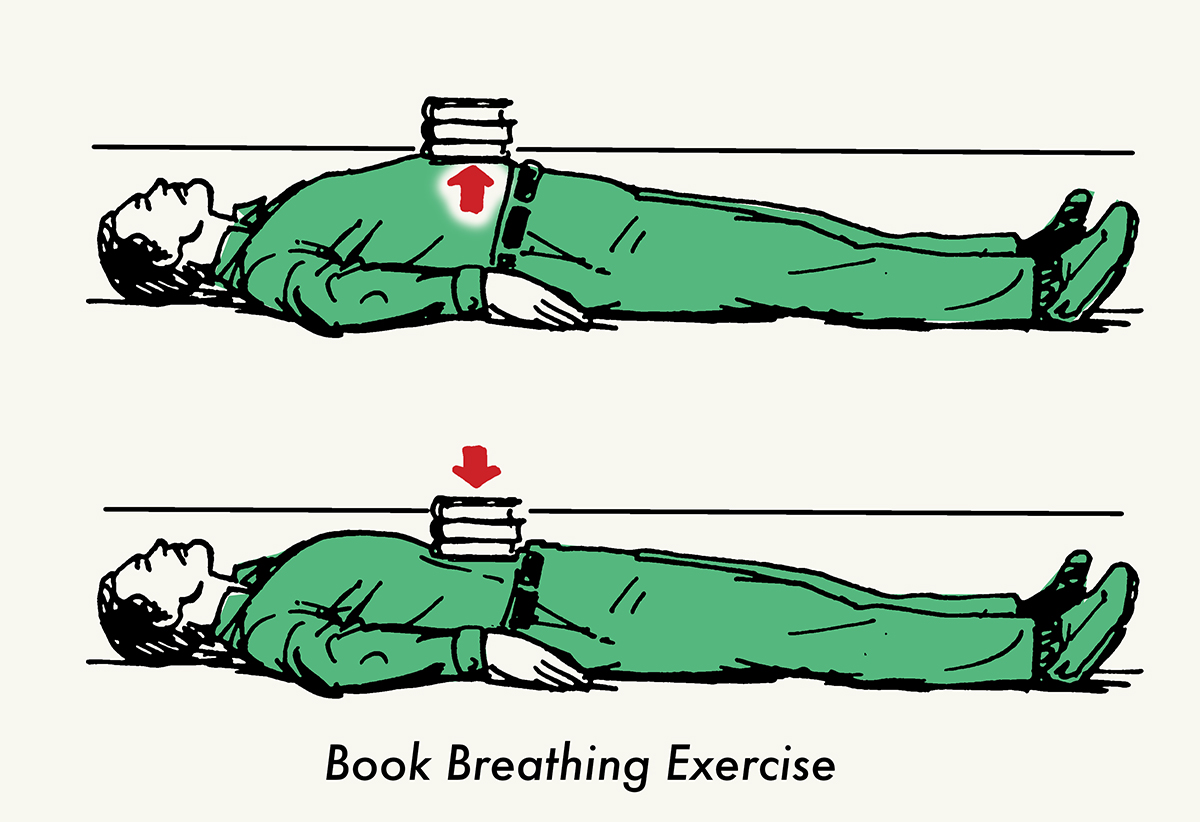 Book breathing exercise illustration while a man laying on ground.