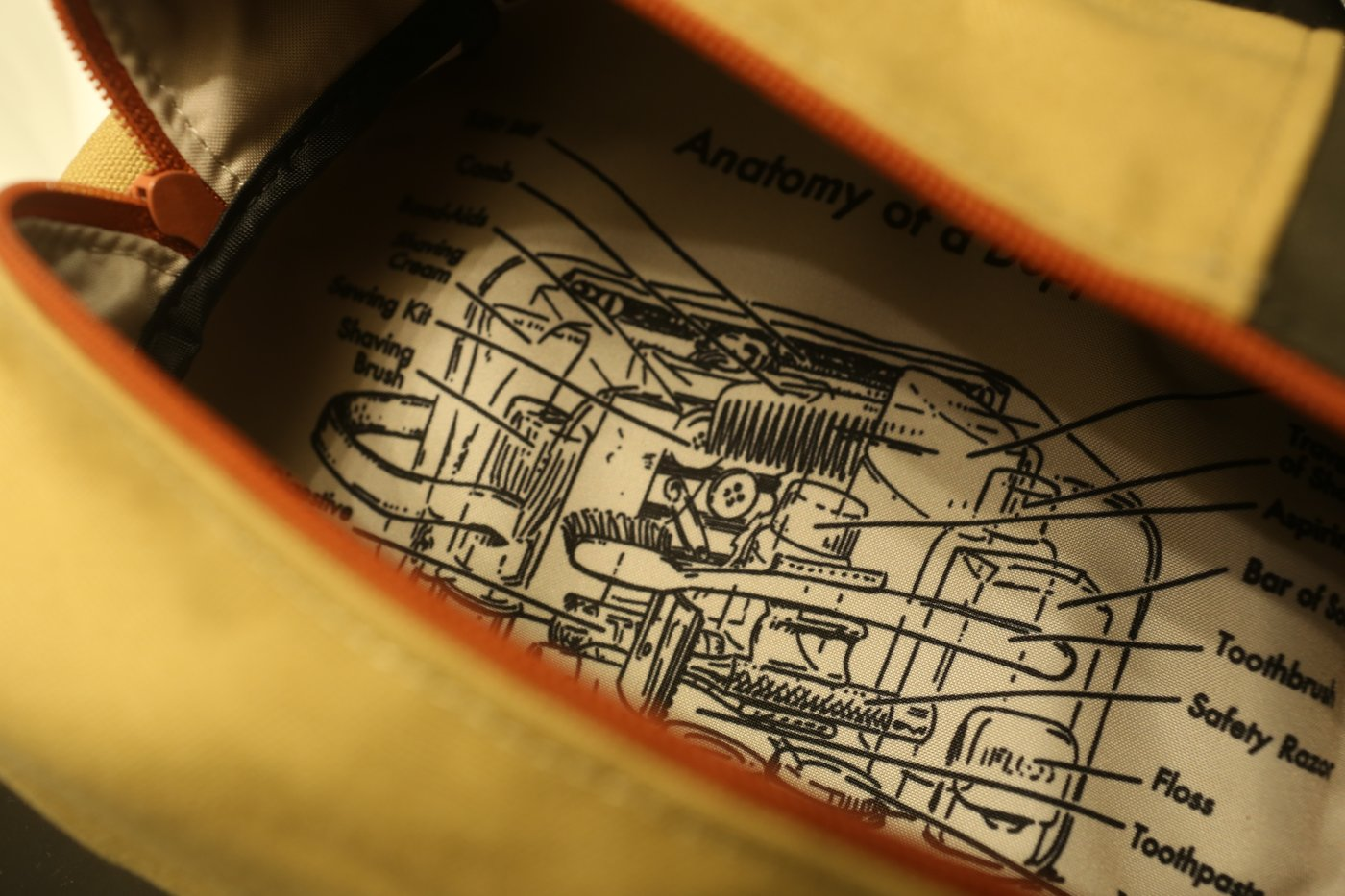 Anatomy of dopp kit present in a bag.