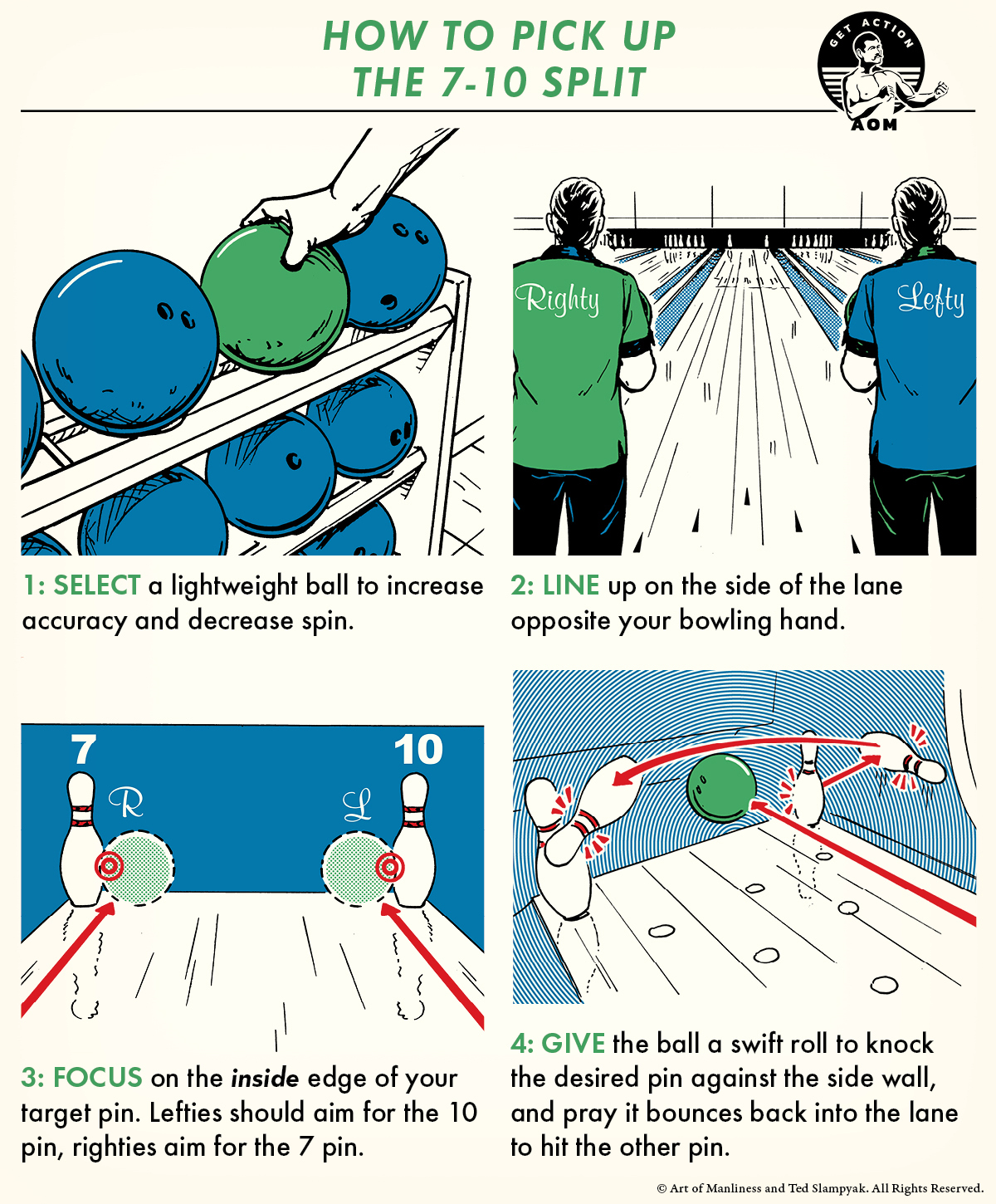 Four steps displayed to pick up spare on 7-10 split in bowling.