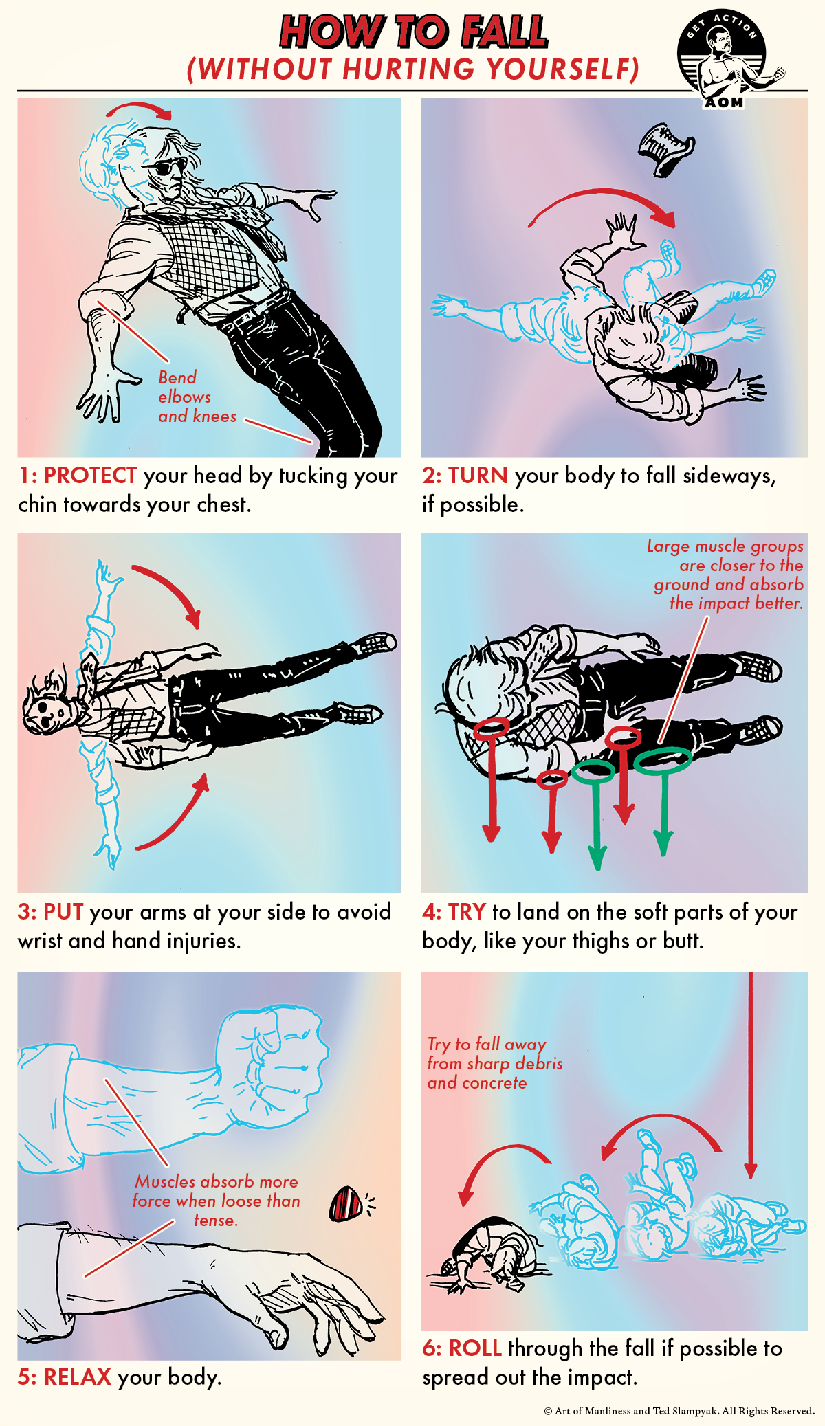 How to Fall (Without Hurting Yourself) comic guide.
