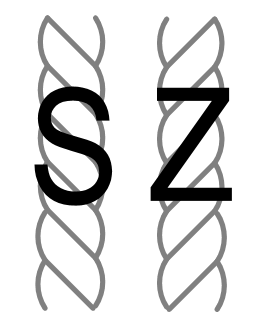 Laid rope is described as S-laid (left-laid) or Z-laid (right-laid)
