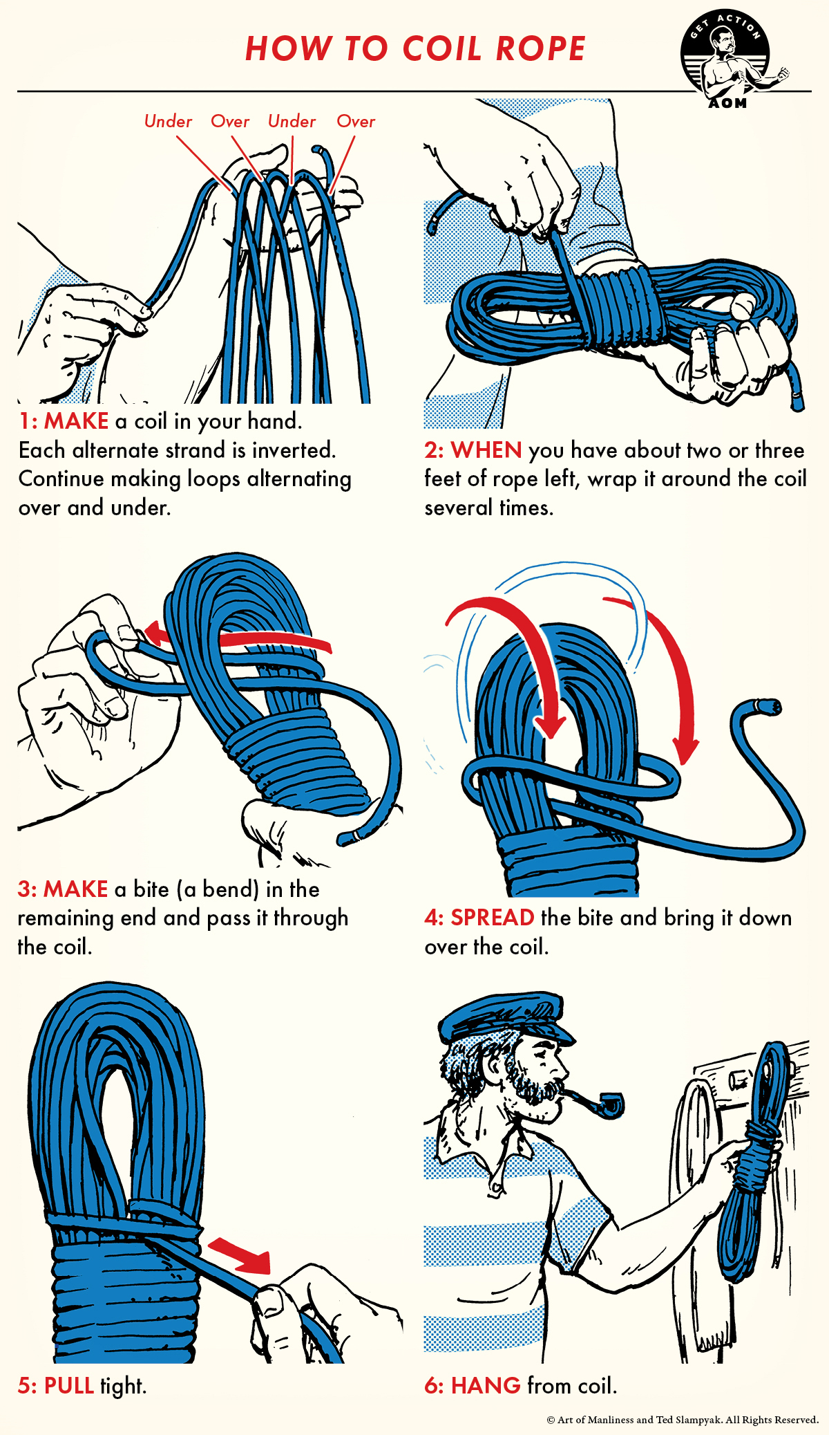 How to Coil Rope comic guid.