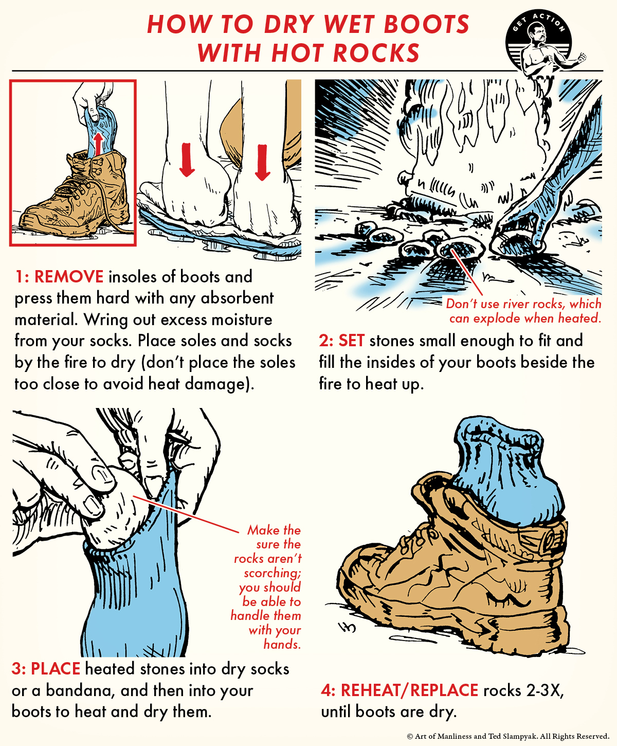 How to Dry Wet Boots With Hot Rocks comic guide.