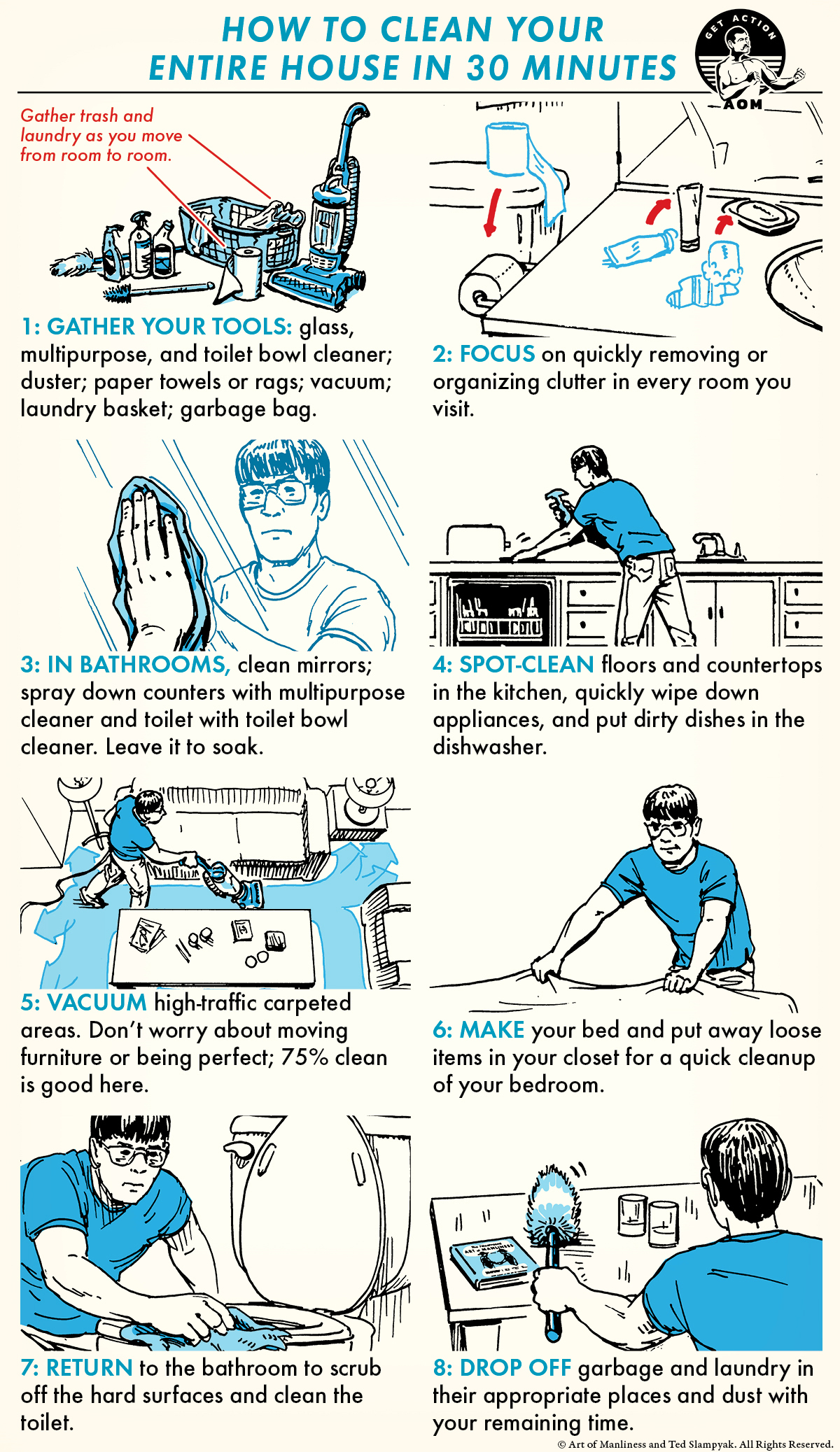 Different steps are shown to clean the Entire House in 30 Minutes.