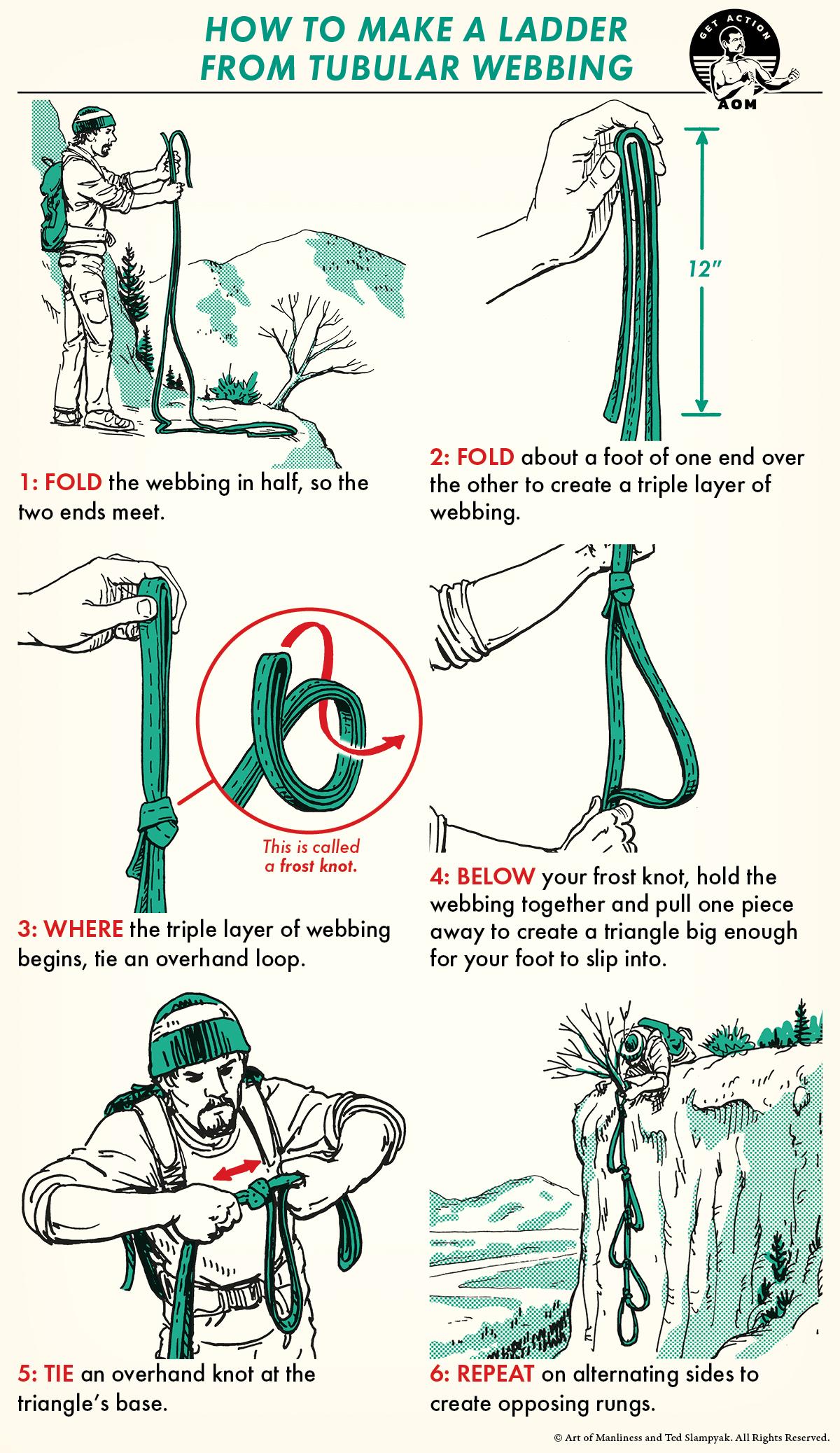 Six steps described to make a ladder from tubular webbing.