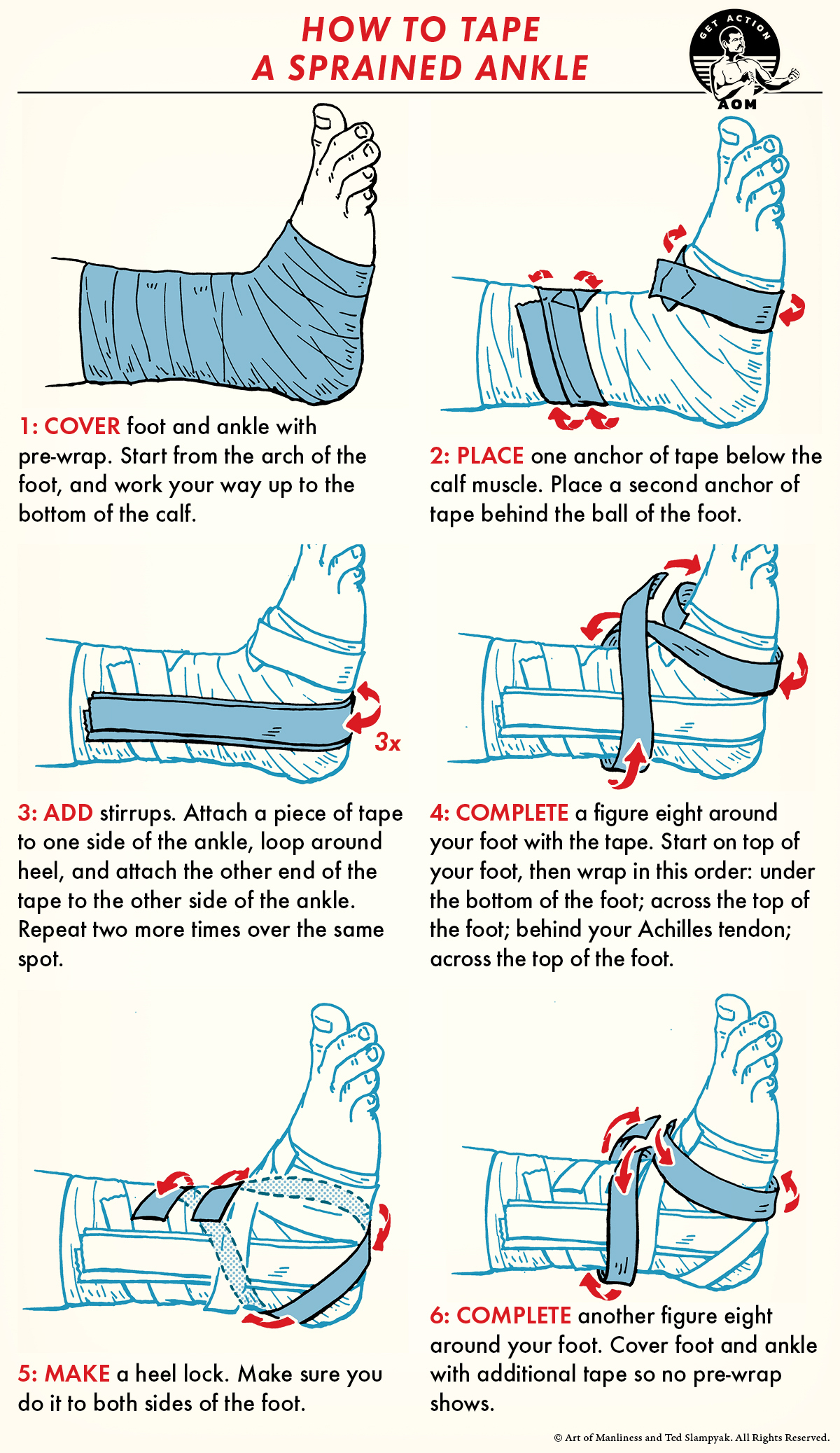 Guide to sprained ankle.