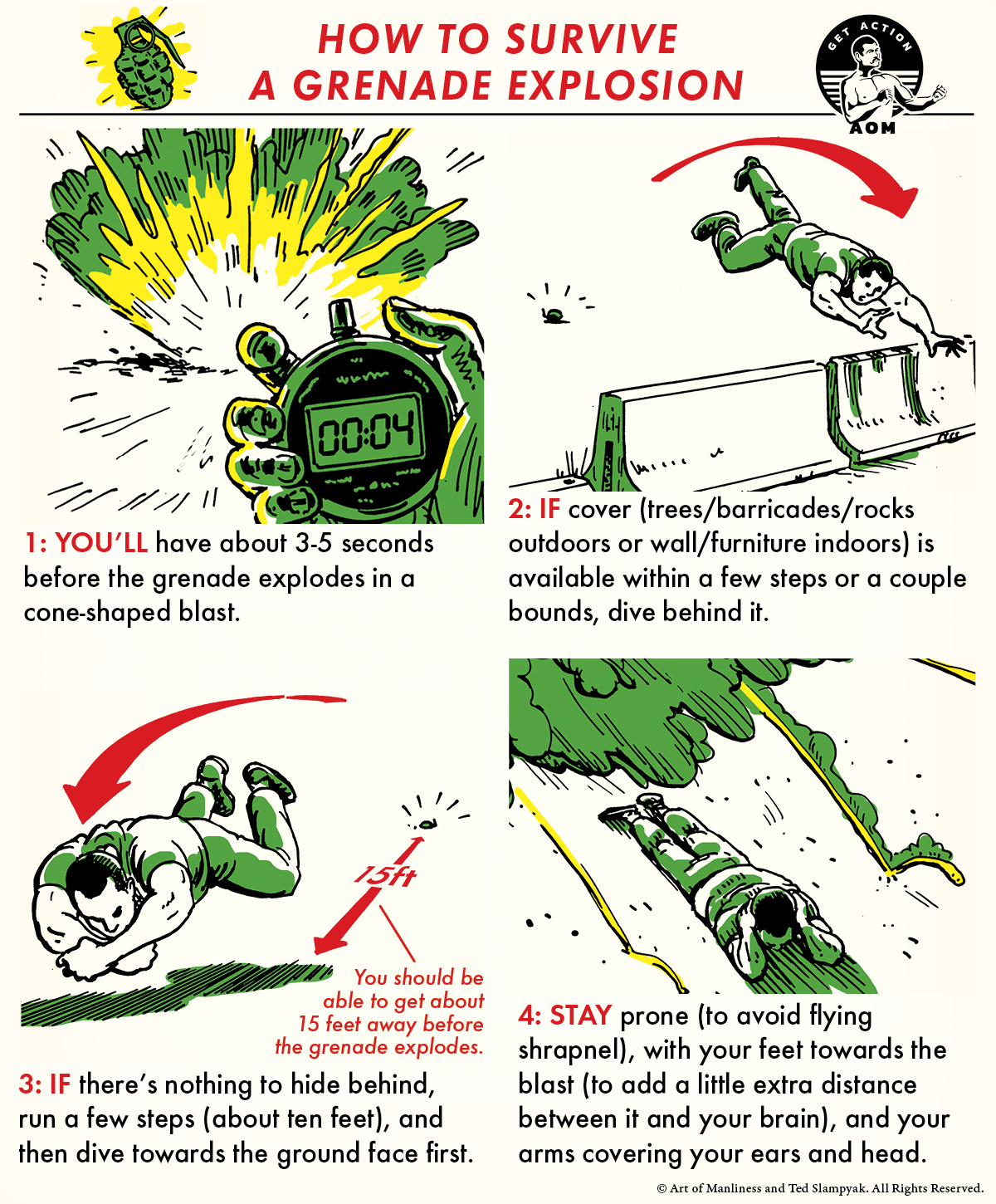 Comic guide for surviving from grenade explosion.