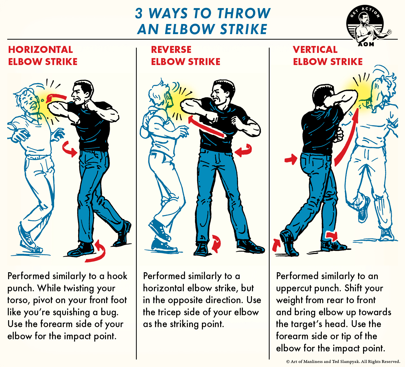 Three different ways of Elbow strike are explained by a man taking over another person.