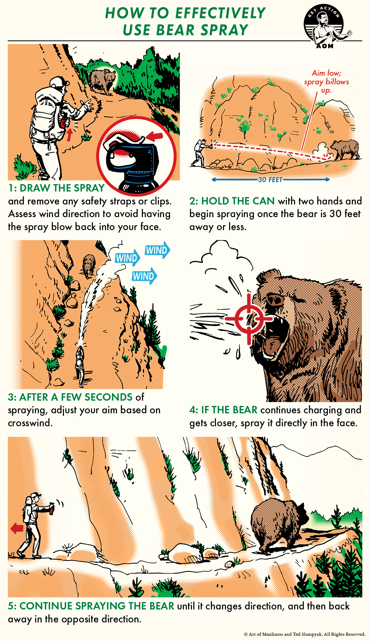 Comic show how to use bear spray effectively.