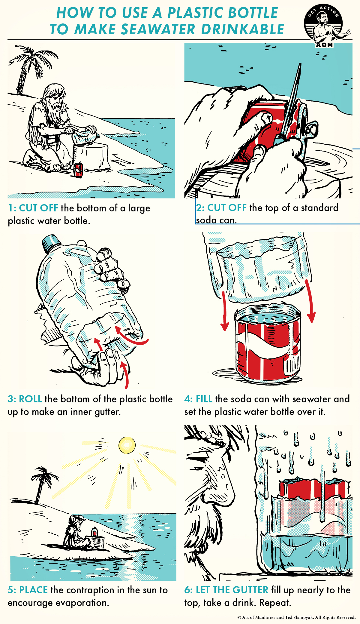 Comic guide how to make sea water drinkable.