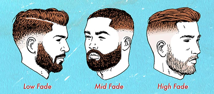 illustration of low fade, mid fade, and high fade haircuts for men.