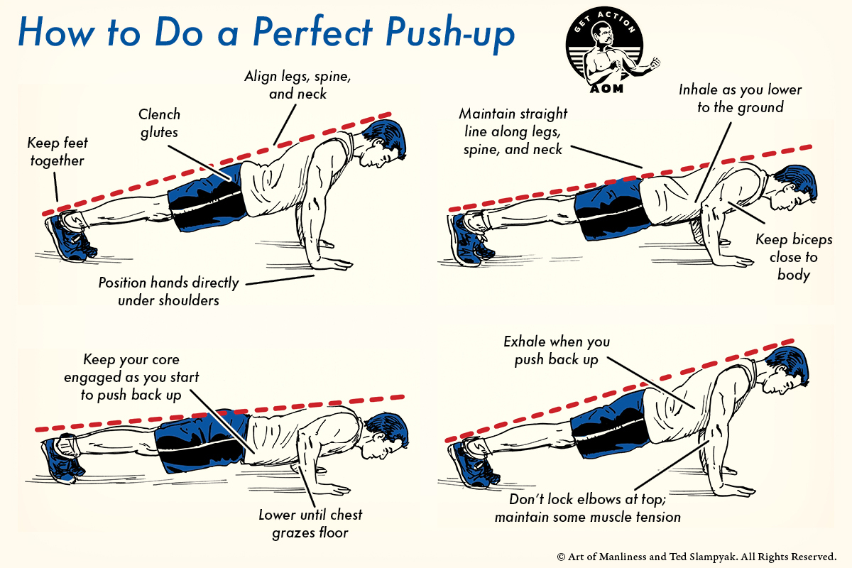 Visual guide showing how to do a push-up